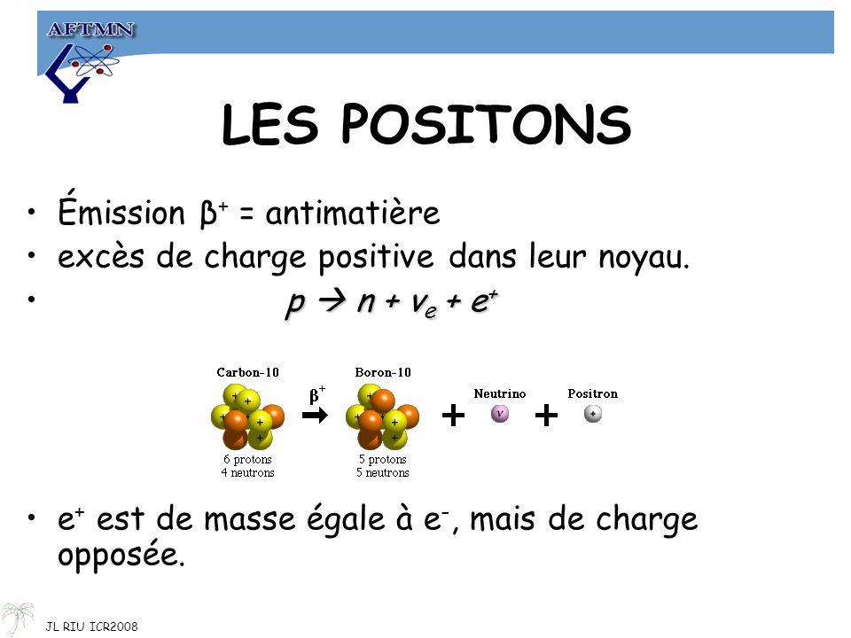 LES POSITONS Émission β+ = antimatière