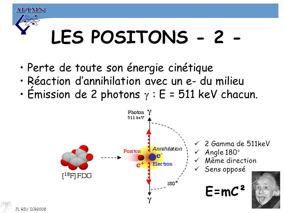 LES POSITONS - 2 - E=mC² Perte de toute son énergie cinétique