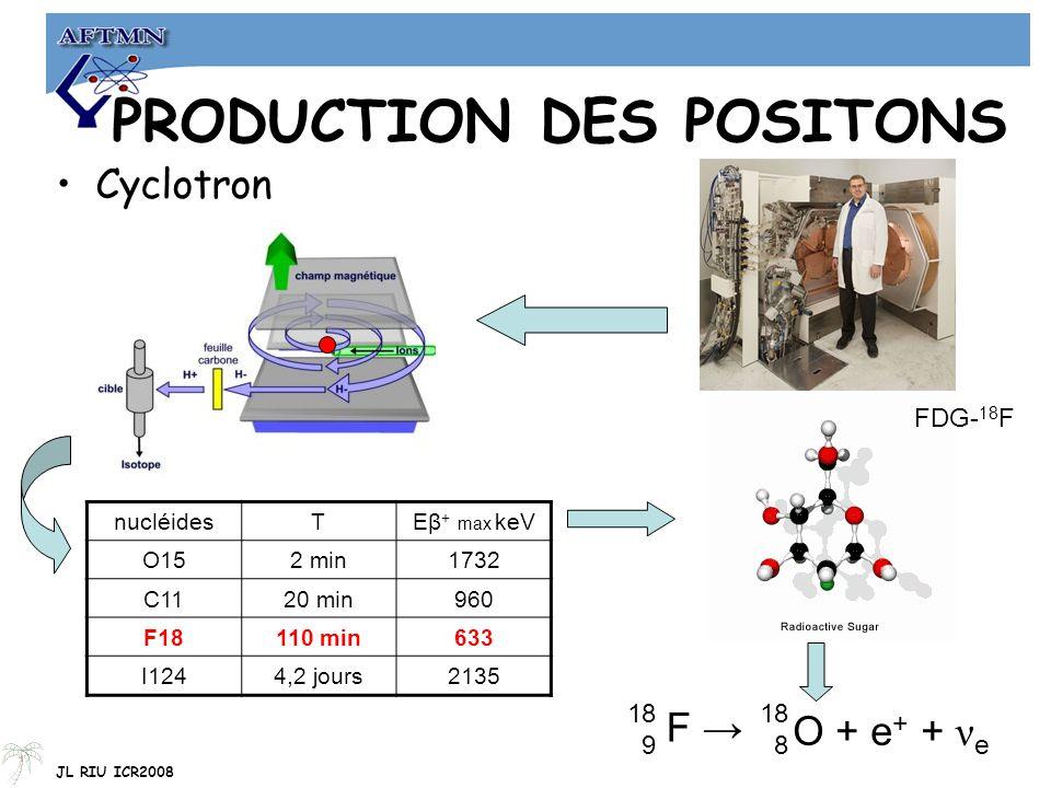 PRODUCTION DES POSITONS