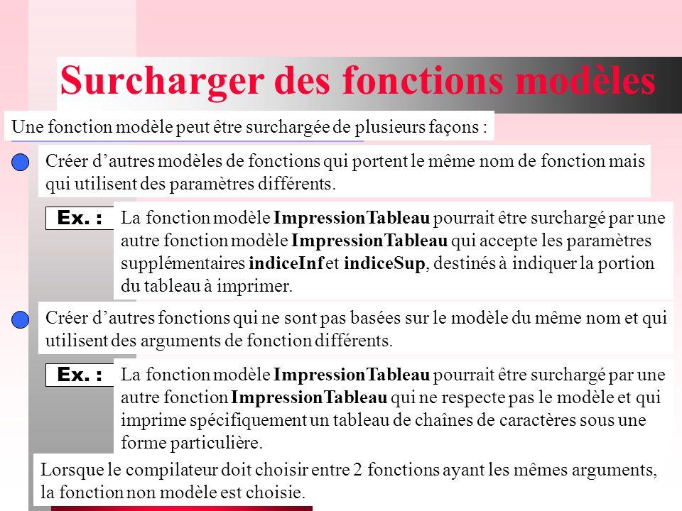 Surcharger des fonctions modèles