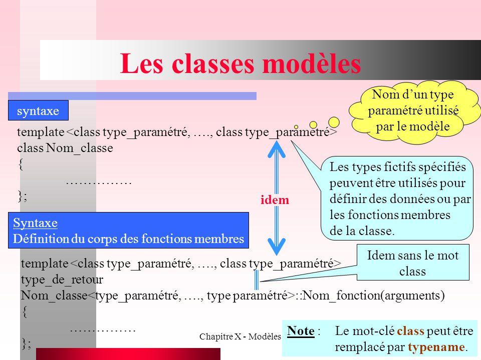 Les classes modèles Nom d'un type paramétré utilisé par le modèle