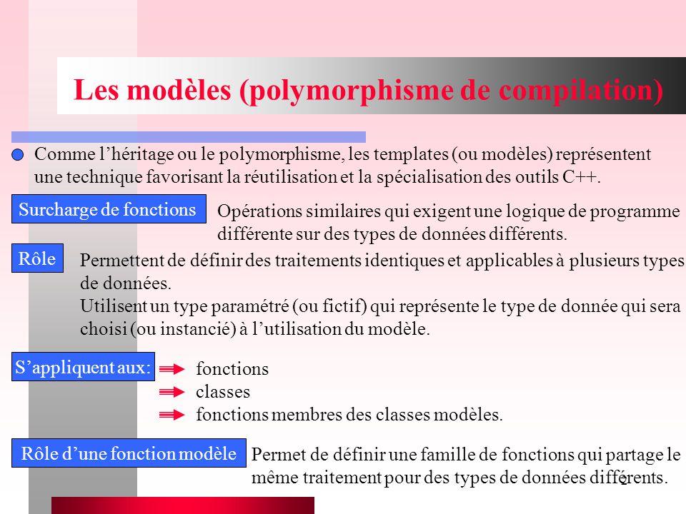 Les modèles (polymorphisme de compilation)