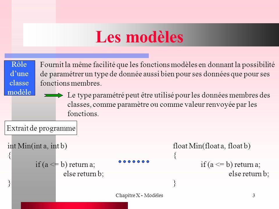 Les modèles Fournit la même facilité que les fonctions modèles en donnant la possibilité.