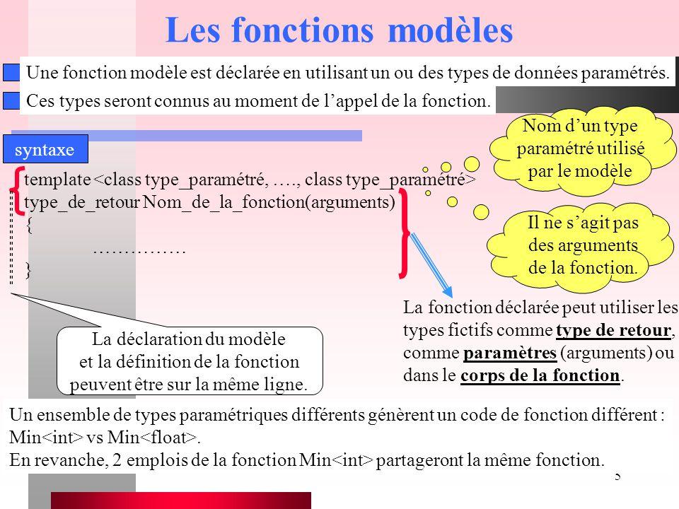 Les fonctions modèles Une fonction modèle est déclarée en utilisant un ou des types de données paramétrés.