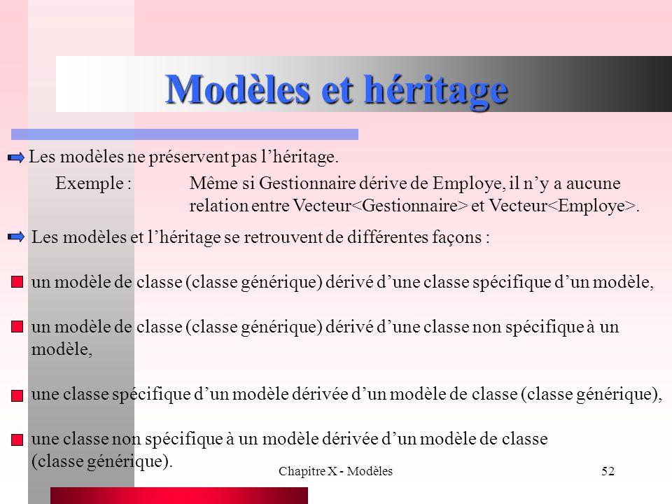 Modèles et héritage Les modèles ne préservent pas l'héritage.