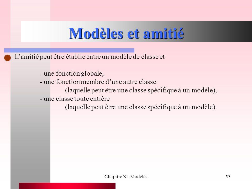Modèles et amitié L'amitié peut être établie entre un modèle de classe et. - une fonction globale,