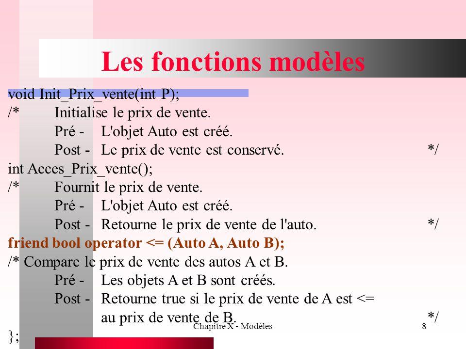 Les fonctions modèles void Init_Prix_vente(int P);
