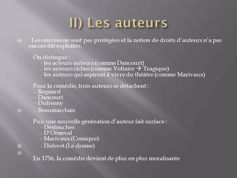 II) Les auteurs