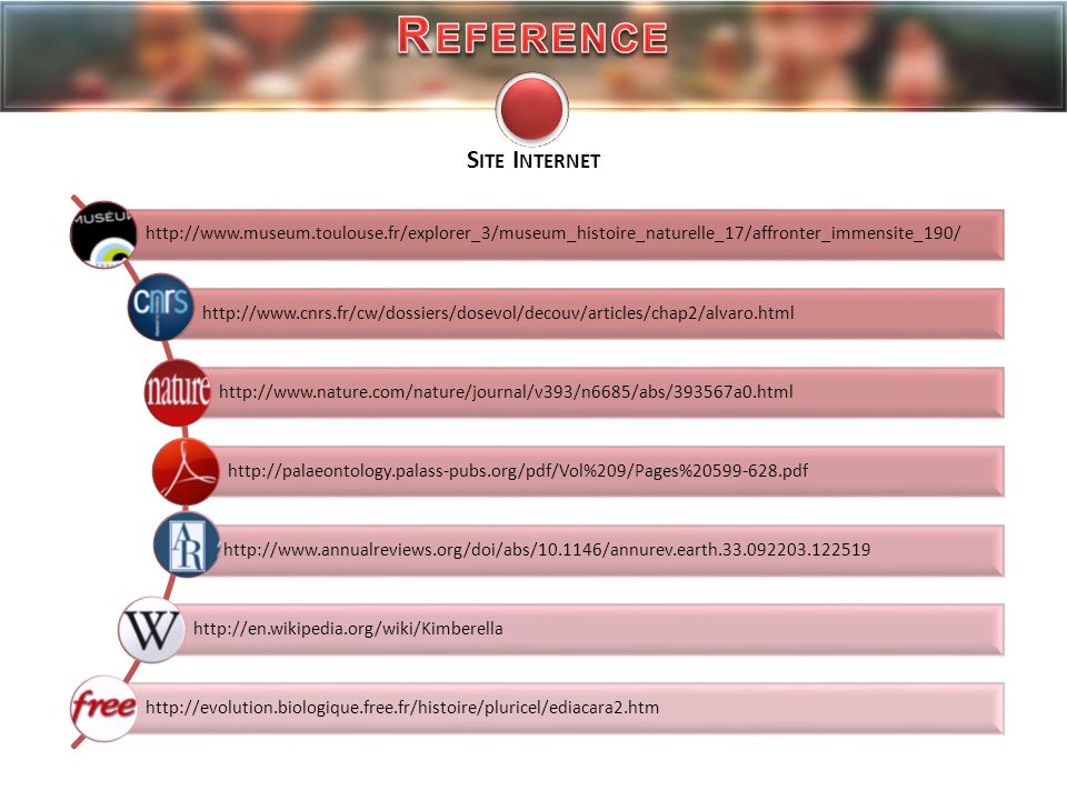Reference Site Internet
