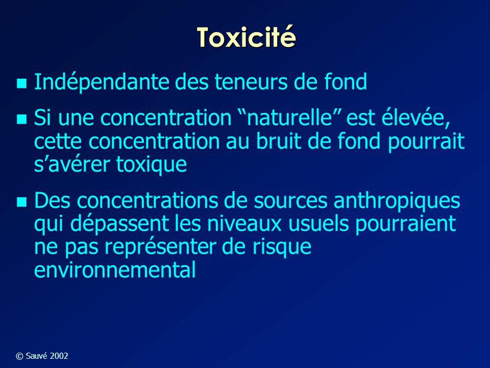 Toxicité Indépendante des teneurs de fond