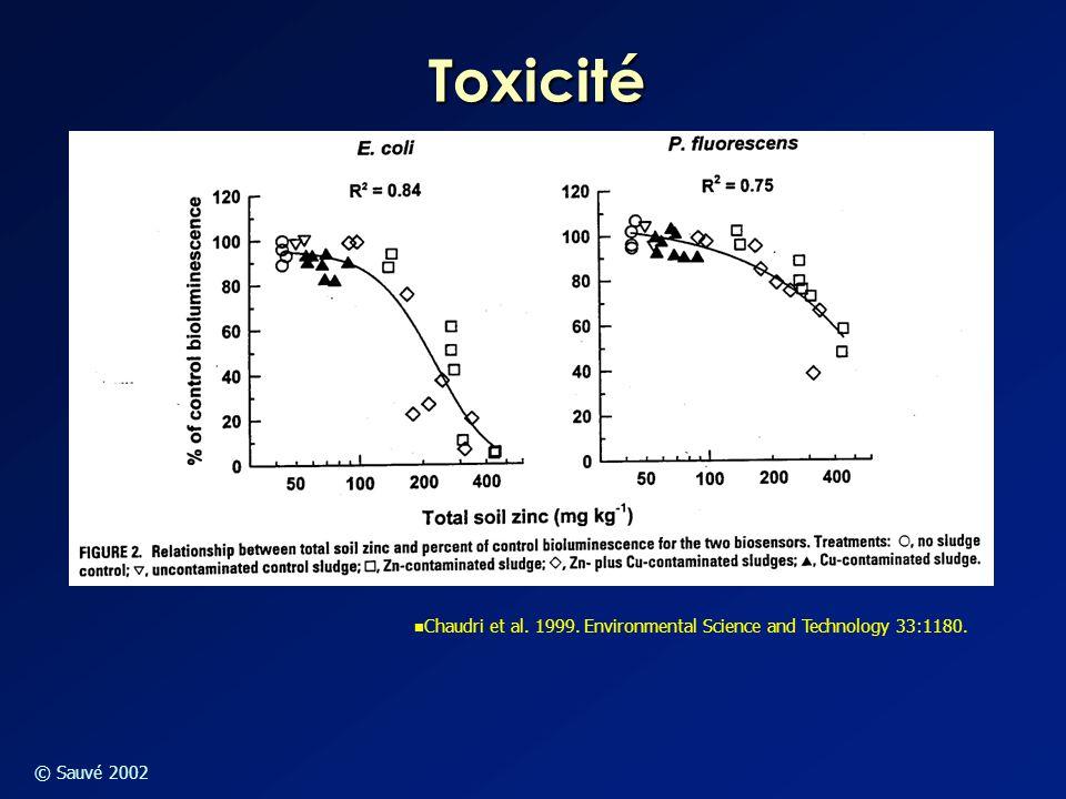 Toxicité Chaudri et al. 1999. Environmental Science and Technology 33:1180.