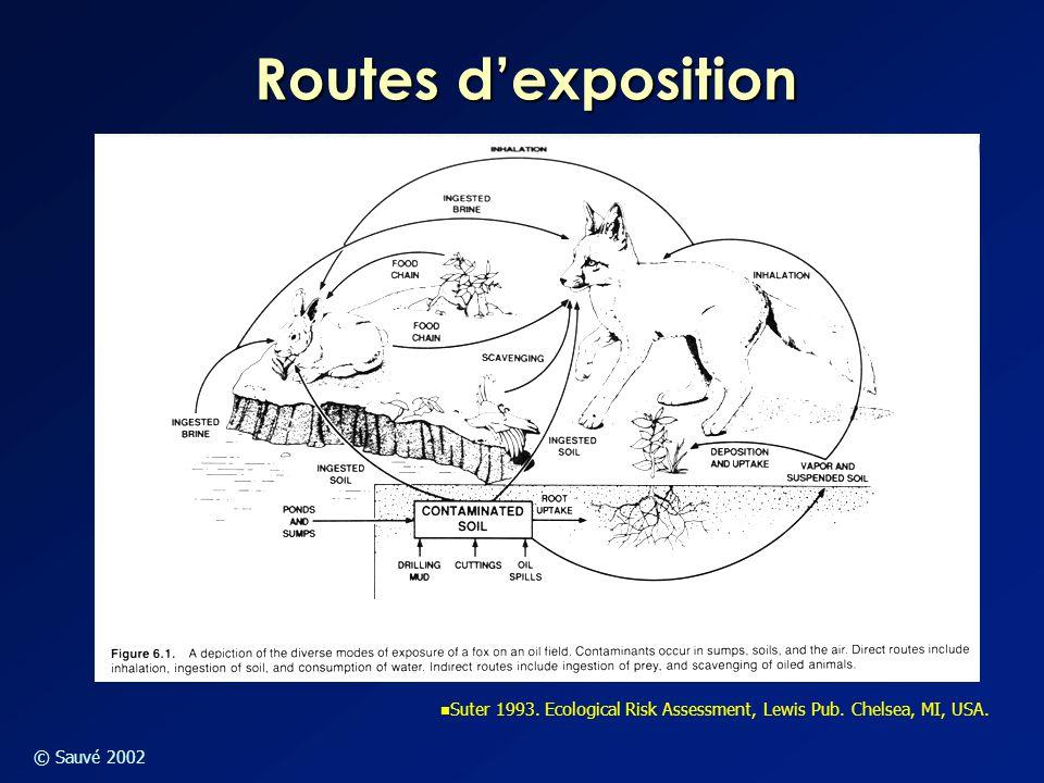 Routes d'exposition Suter 1993. Ecological Risk Assessment, Lewis Pub. Chelsea, MI, USA.