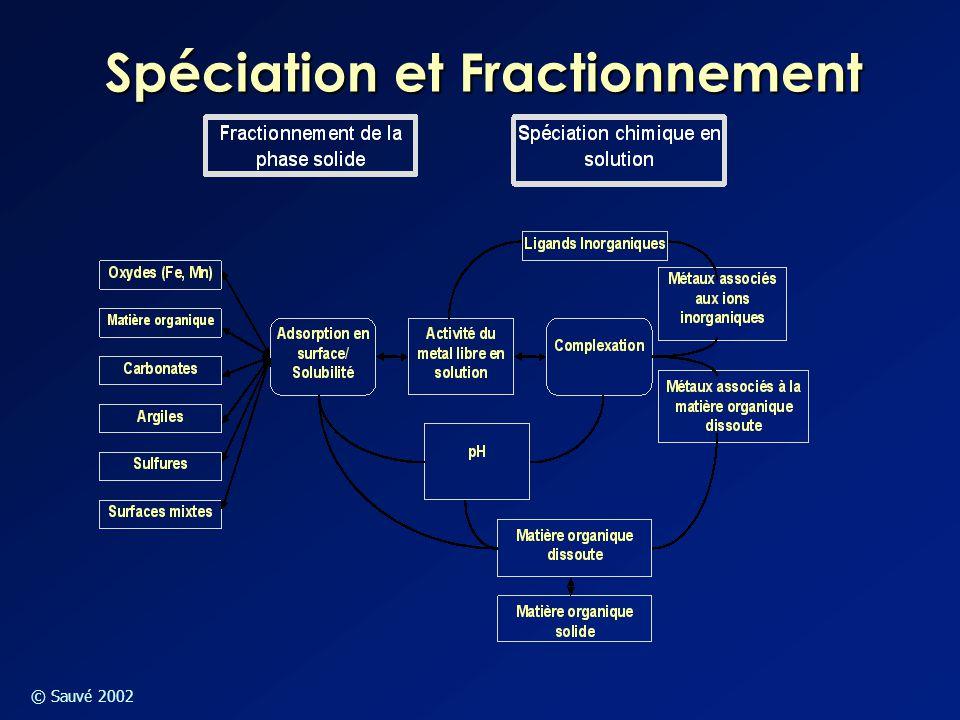 Spéciation et Fractionnement