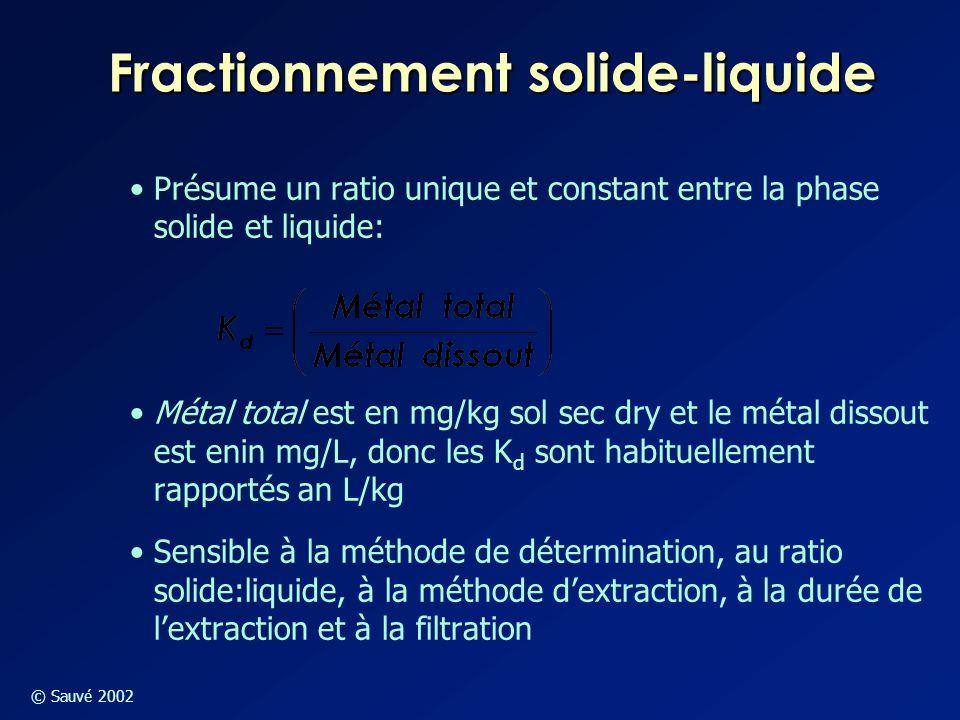 Fractionnement solide-liquide
