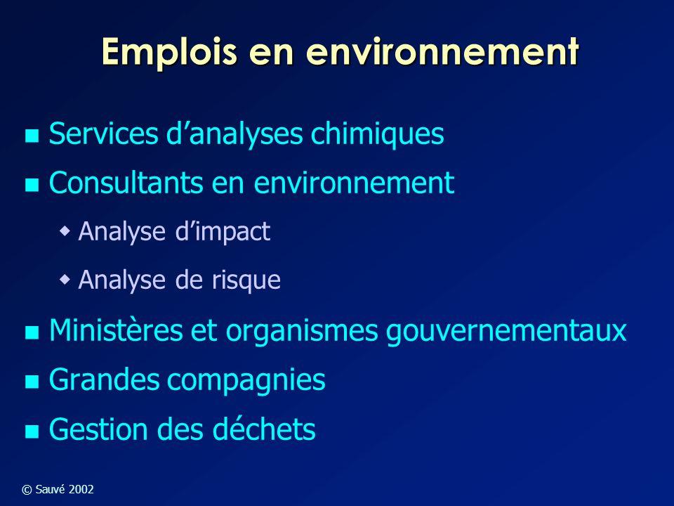 Emplois en environnement