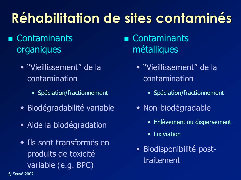 Réhabilitation de sites contaminés