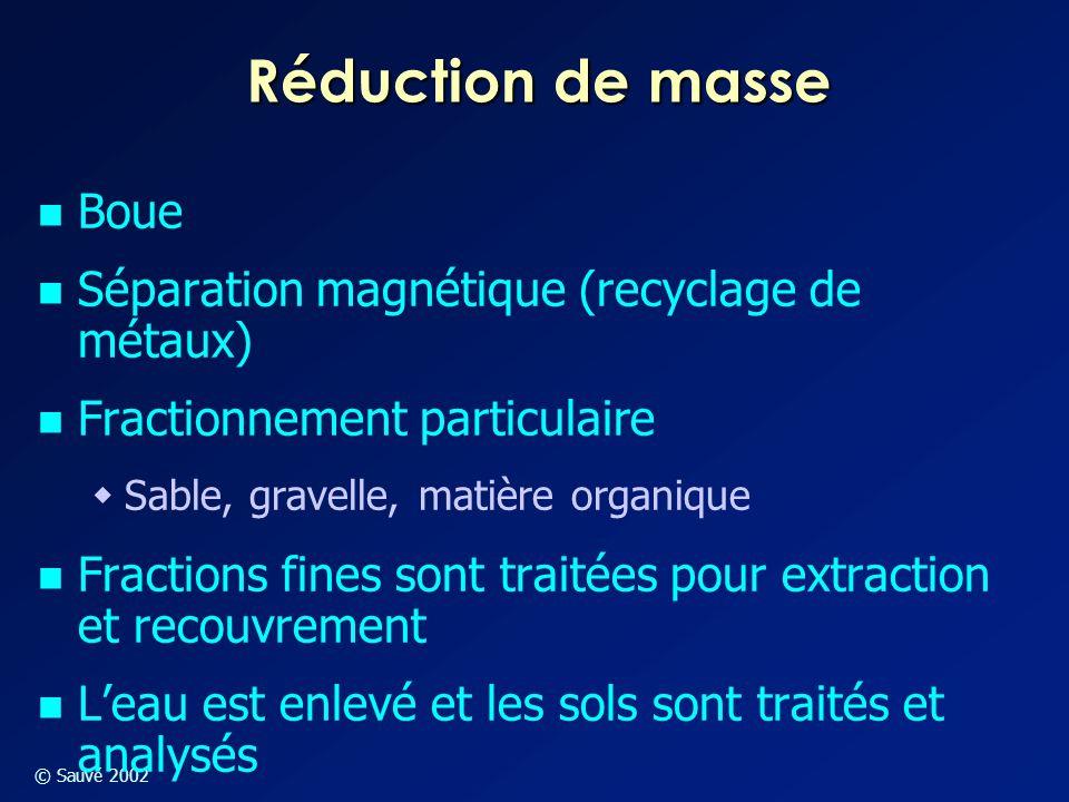 Réduction de masse Boue Séparation magnétique (recyclage de métaux)