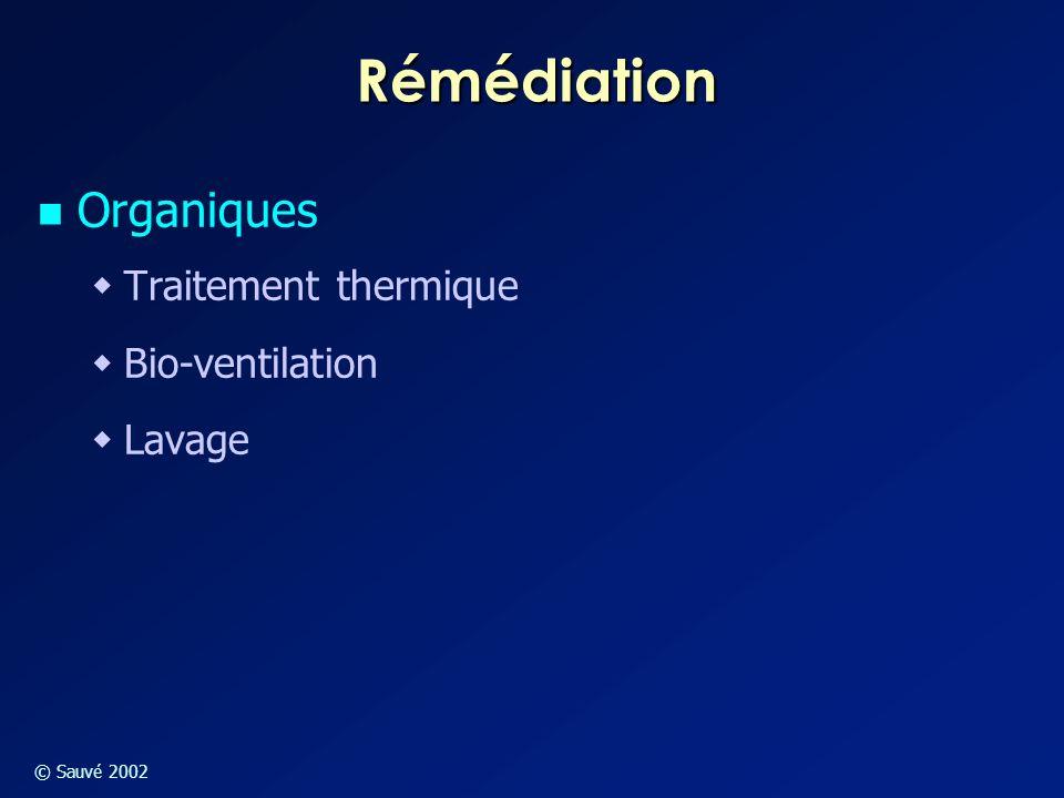 Rémédiation Organiques Traitement thermique Bio-ventilation Lavage