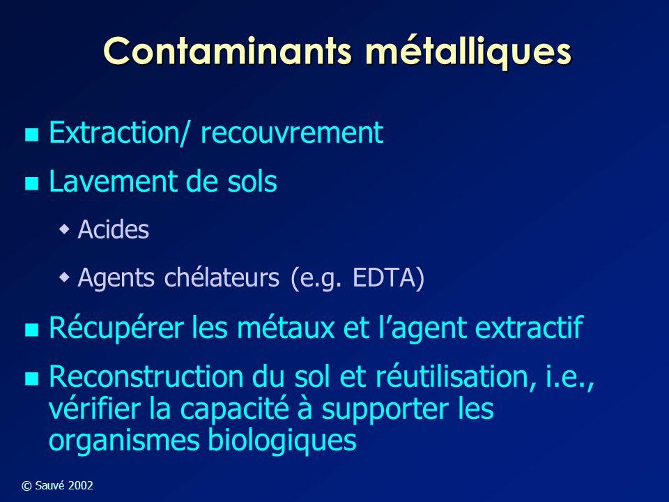 Contaminants métalliques