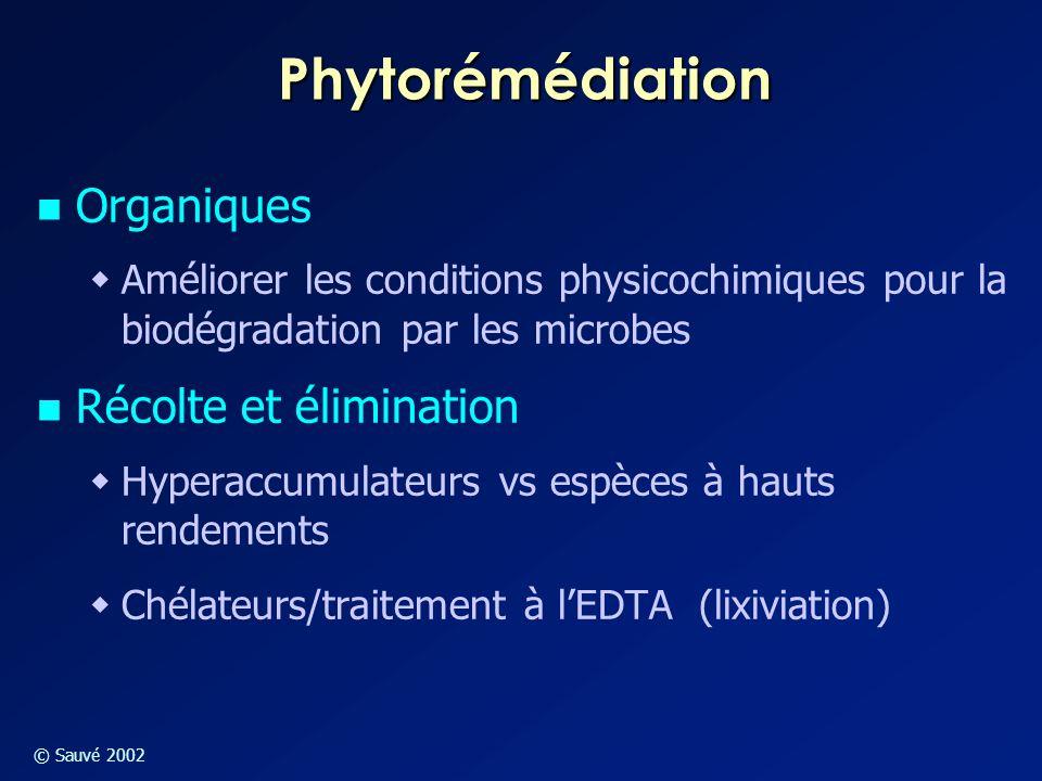Phytorémédiation Organiques Récolte et élimination