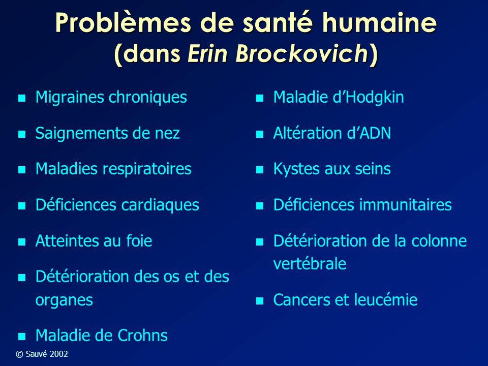 Problèmes de santé humaine (dans Erin Brockovich)