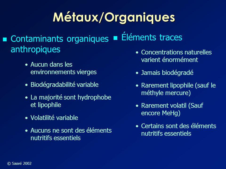 Métaux/Organiques Éléments traces Contaminants organiques anthropiques