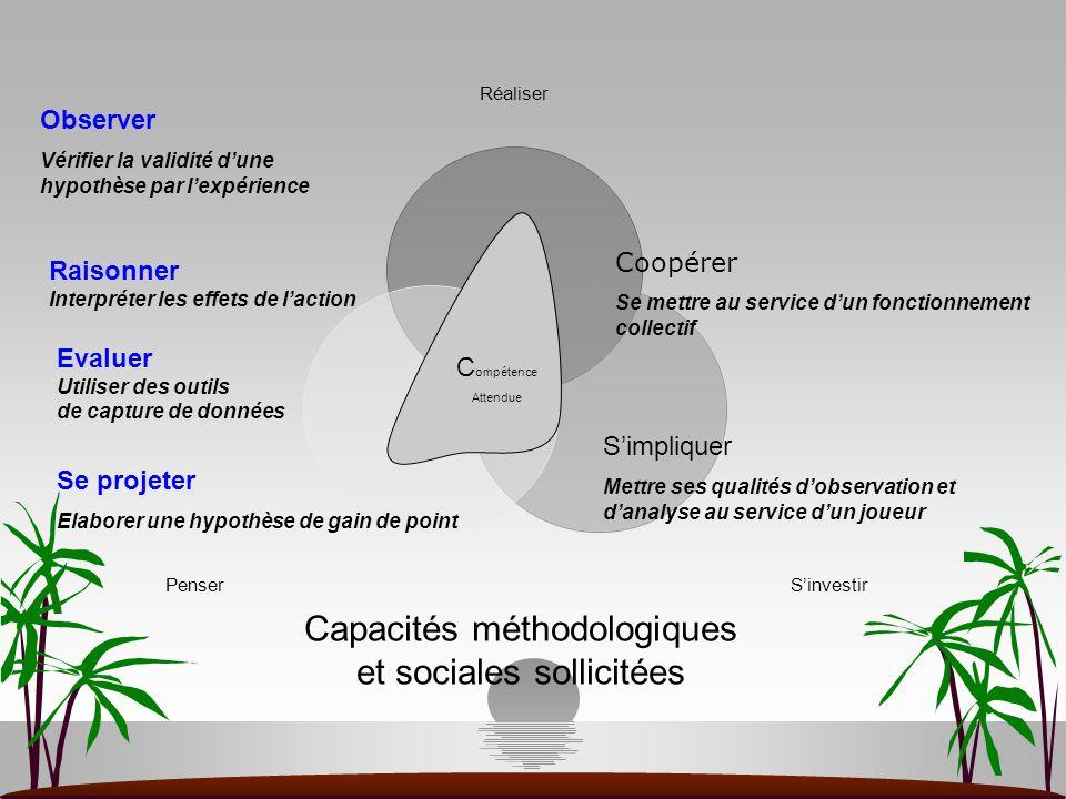 Capacités méthodologiques et sociales sollicitées