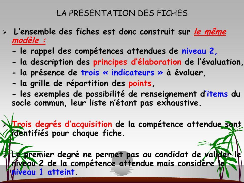 LA PRESENTATION DES FICHES