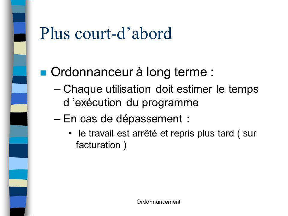 Plus court-d'abord Ordonnanceur à long terme :