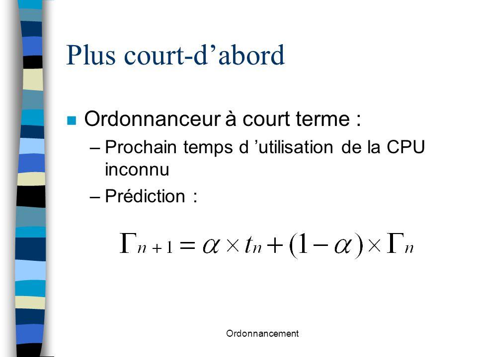 Plus court-d'abord Ordonnanceur à court terme :