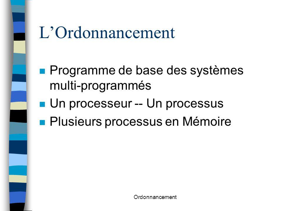 L'Ordonnancement Programme de base des systèmes multi-programmés