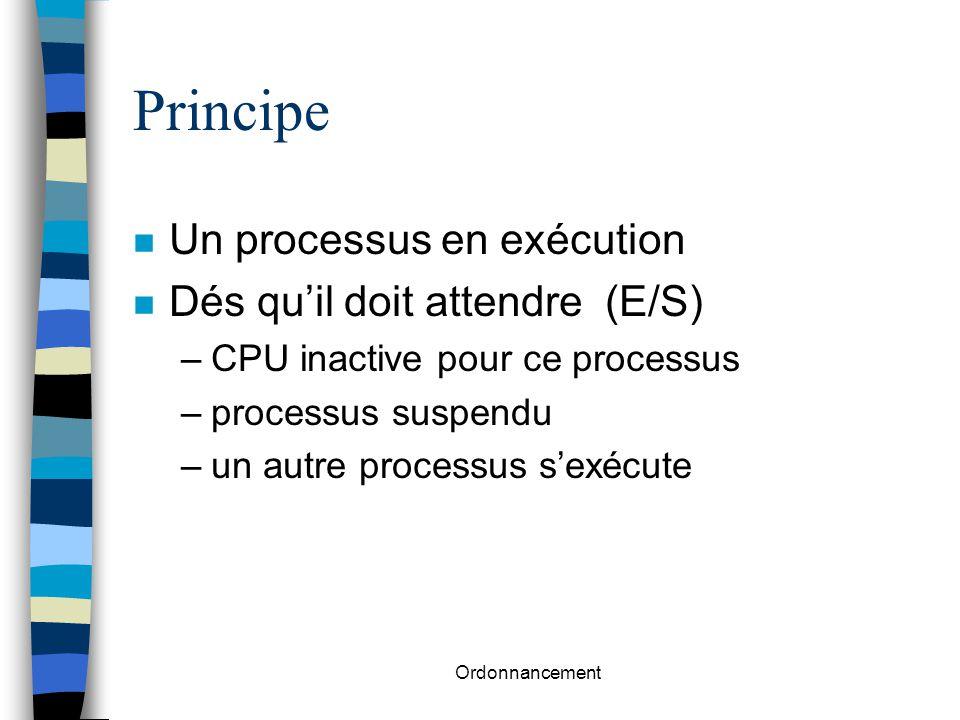 Principe Un processus en exécution Dés qu'il doit attendre (E/S)