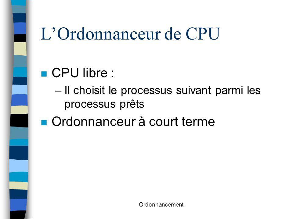 L'Ordonnanceur de CPU CPU libre : Ordonnanceur à court terme