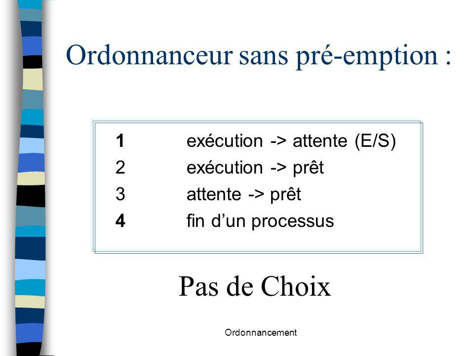 Ordonnanceur sans pré-emption :