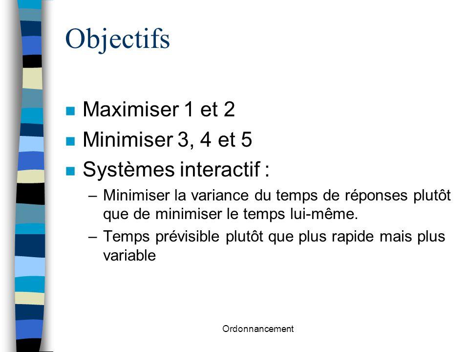 Objectifs Maximiser 1 et 2 Minimiser 3, 4 et 5 Systèmes interactif :