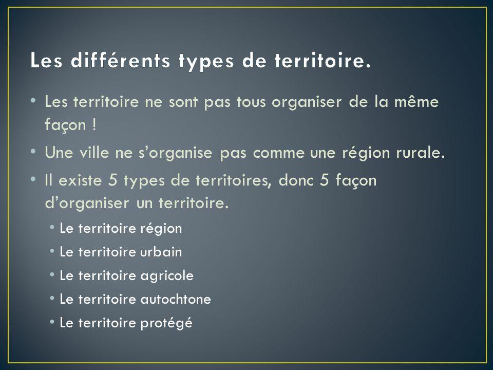 Les différents types de territoire.
