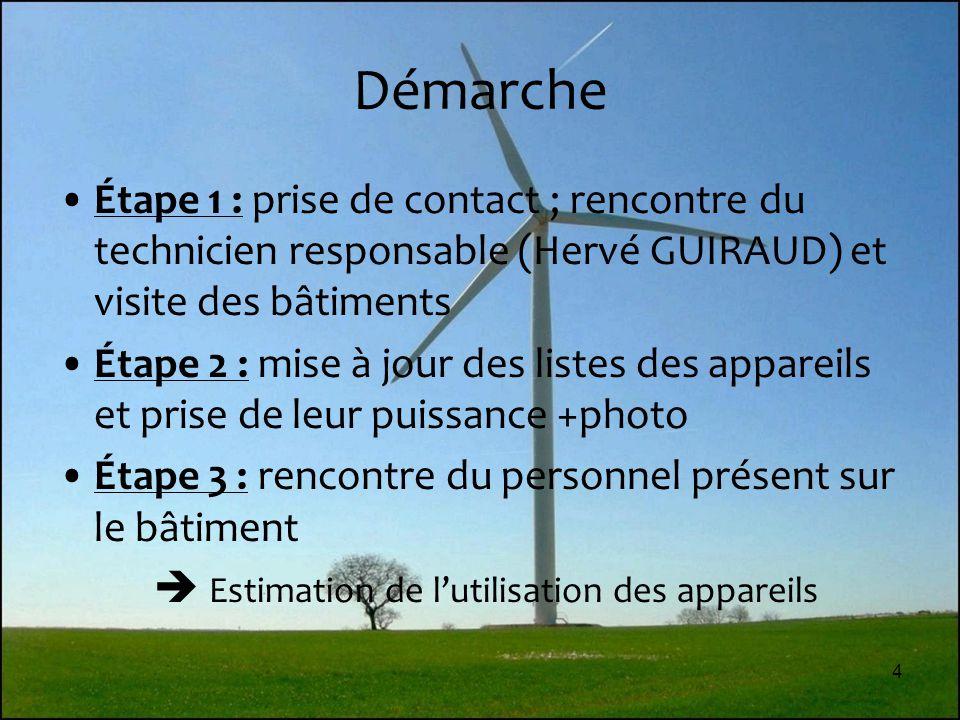 Démarche Étape 1 : prise de contact ; rencontre du technicien responsable (Hervé GUIRAUD) et visite des bâtiments.