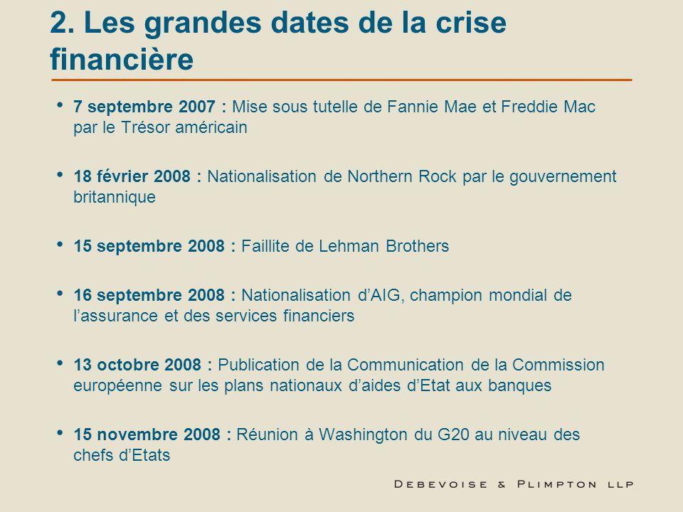 2. Les grandes dates de la crise financière