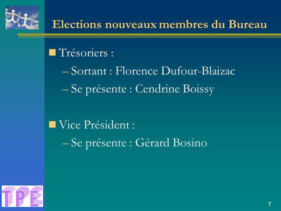 Elections nouveaux membres du Bureau