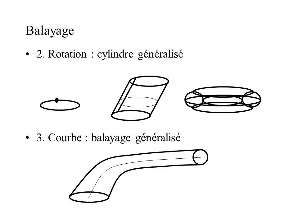 Balayage 2. Rotation : cylindre généralisé
