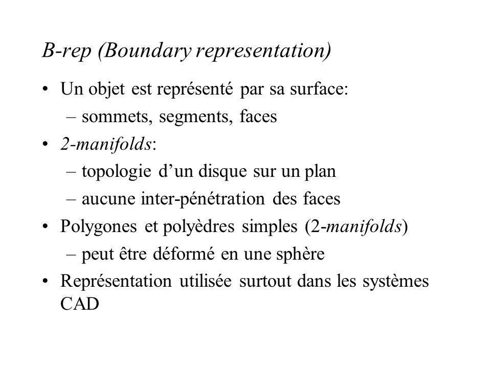 B-rep (Boundary representation)