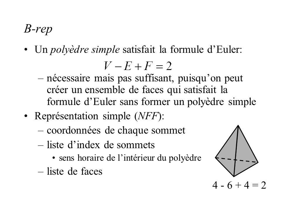 B-rep Un polyèdre simple satisfait la formule d'Euler: