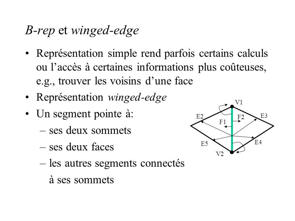 B-rep et winged-edge