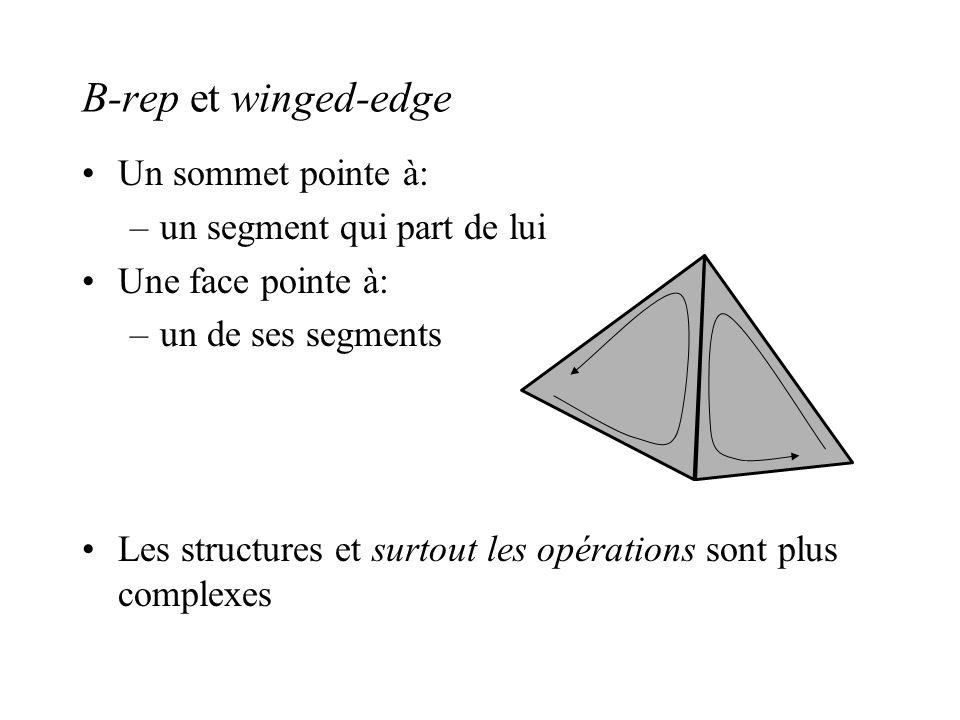 B-rep et winged-edge Un sommet pointe à: un segment qui part de lui