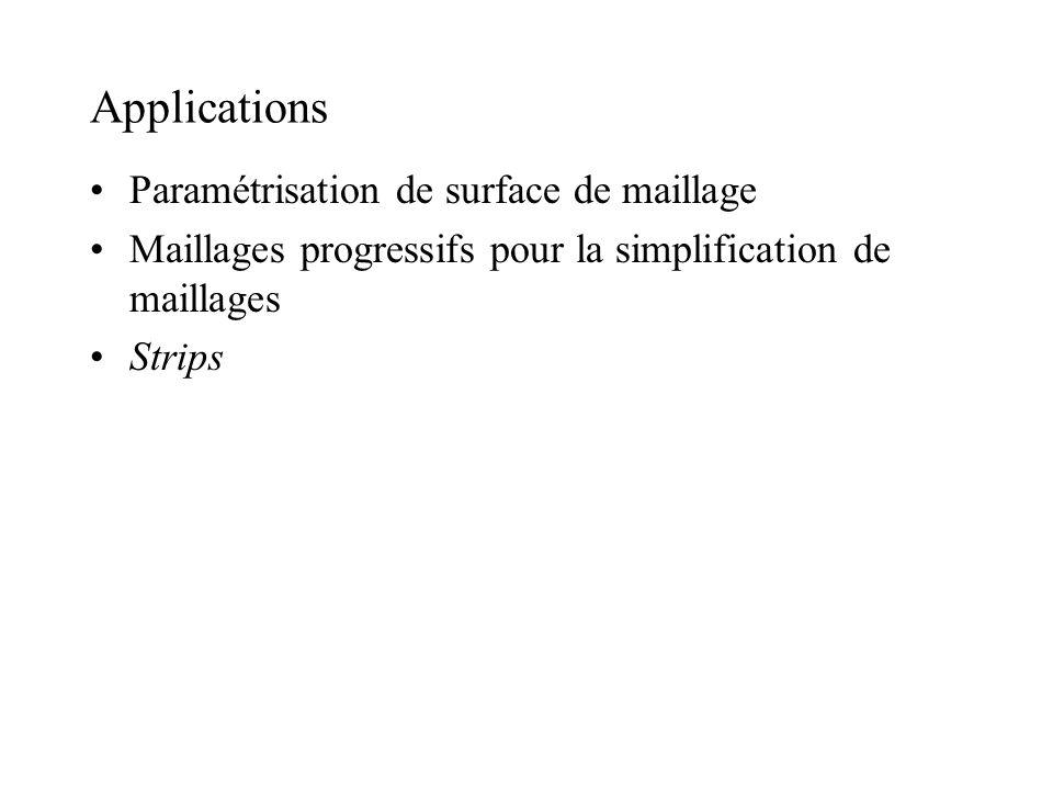 Applications Paramétrisation de surface de maillage