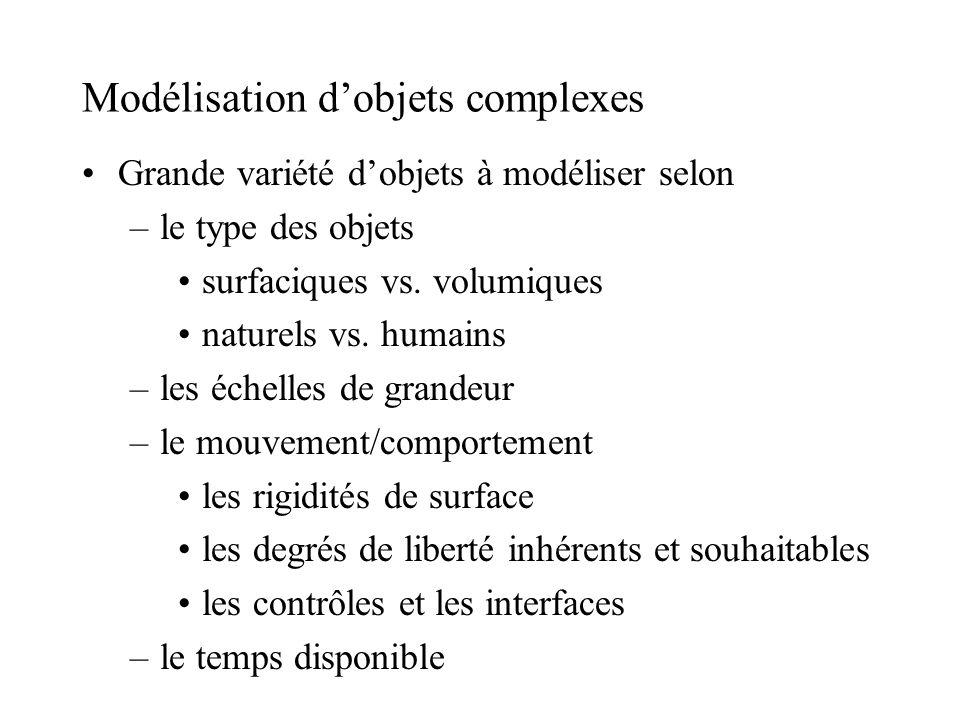 Modélisation d'objets complexes