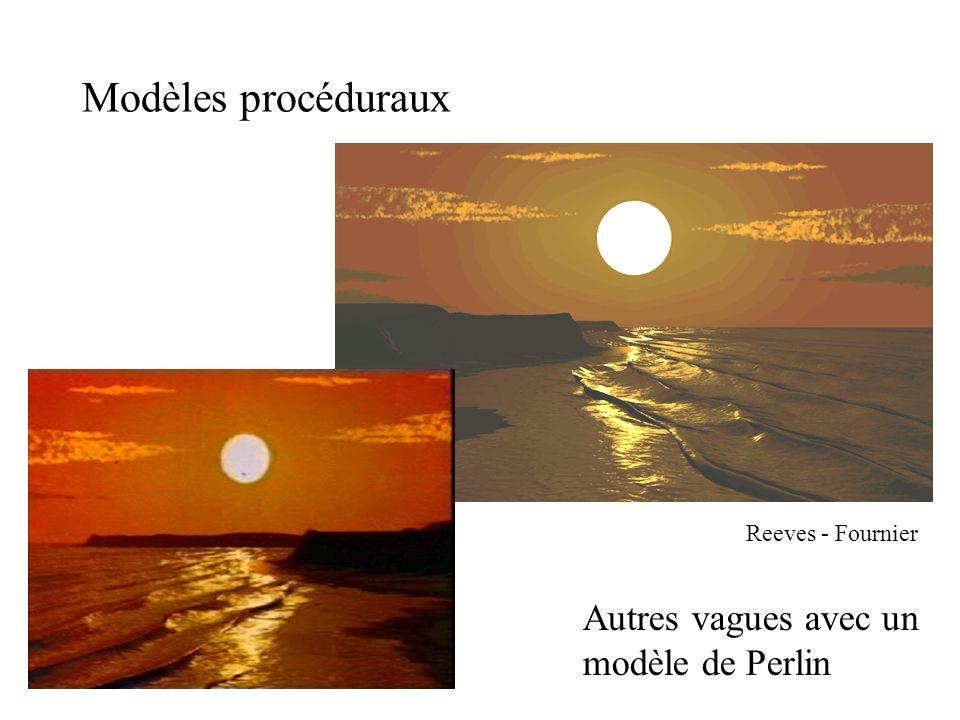Modèles procéduraux Autres vagues avec un modèle de Perlin
