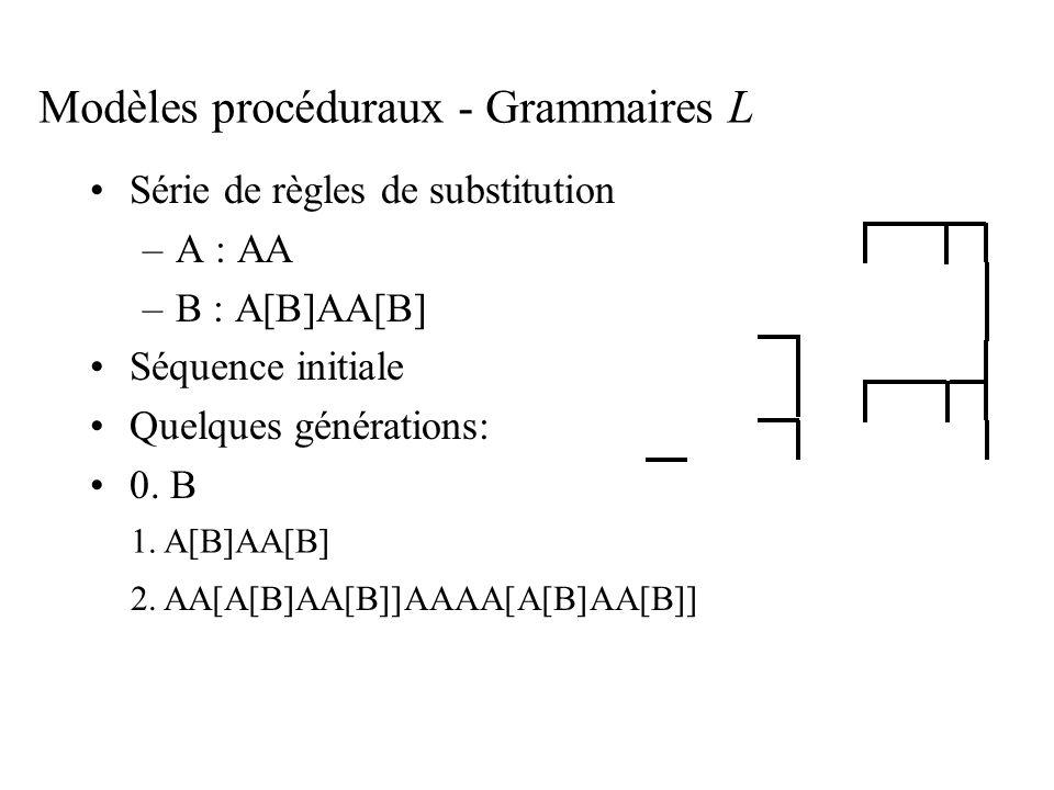 Modèles procéduraux - Grammaires L