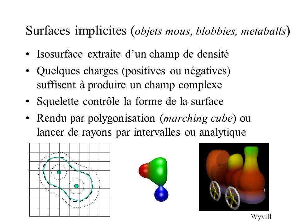 Surfaces implicites (objets mous, blobbies, metaballs)