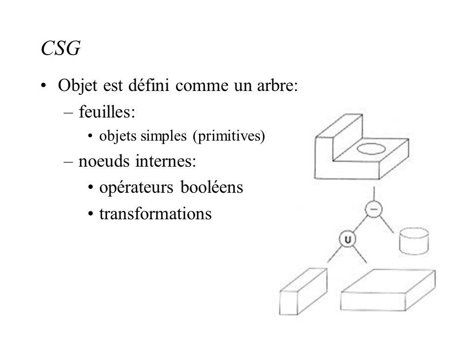 CSG Objet est défini comme un arbre: feuilles: noeuds internes: